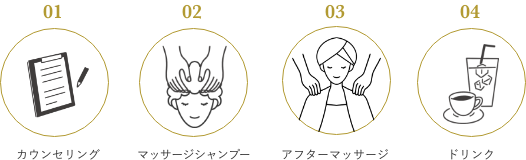 パワーナップ仮眠シャンプースパのコース内容の画像